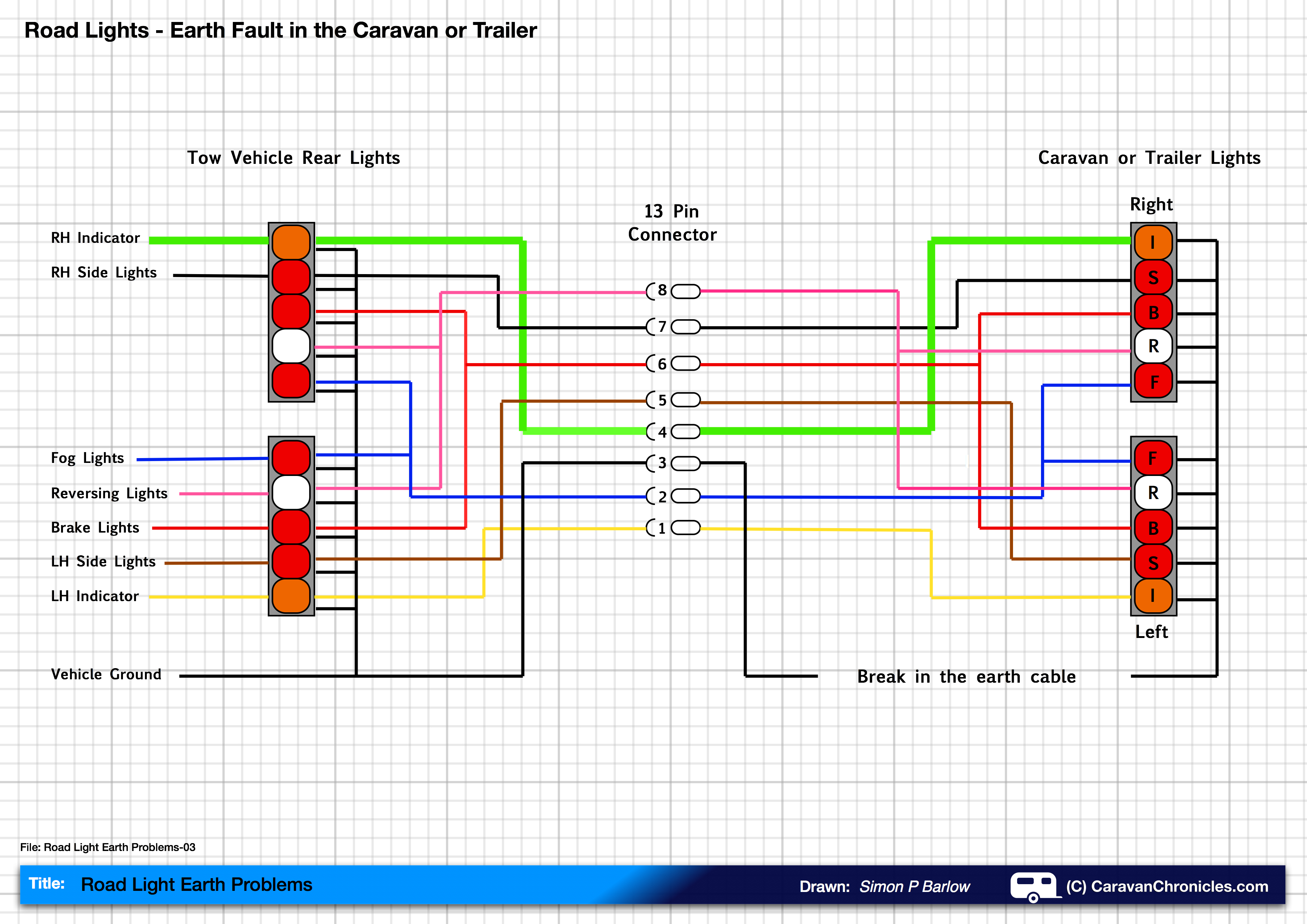 Trailer Board Wiring Diagram | Wiring Diagram - Trailer Board Wiring Diagram