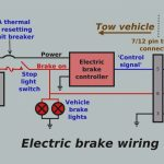 Trailer Brake Wiring Diagram 7 Way Australian Standard | Wiring Library   Trailer Brake Wiring Diagram 7 Way Australian Standard