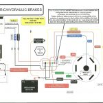 Trailer Breakaway Battery Wiring Diagrams | Wiring Diagram   Trailer Wiring Diagram 7 Way Break Away