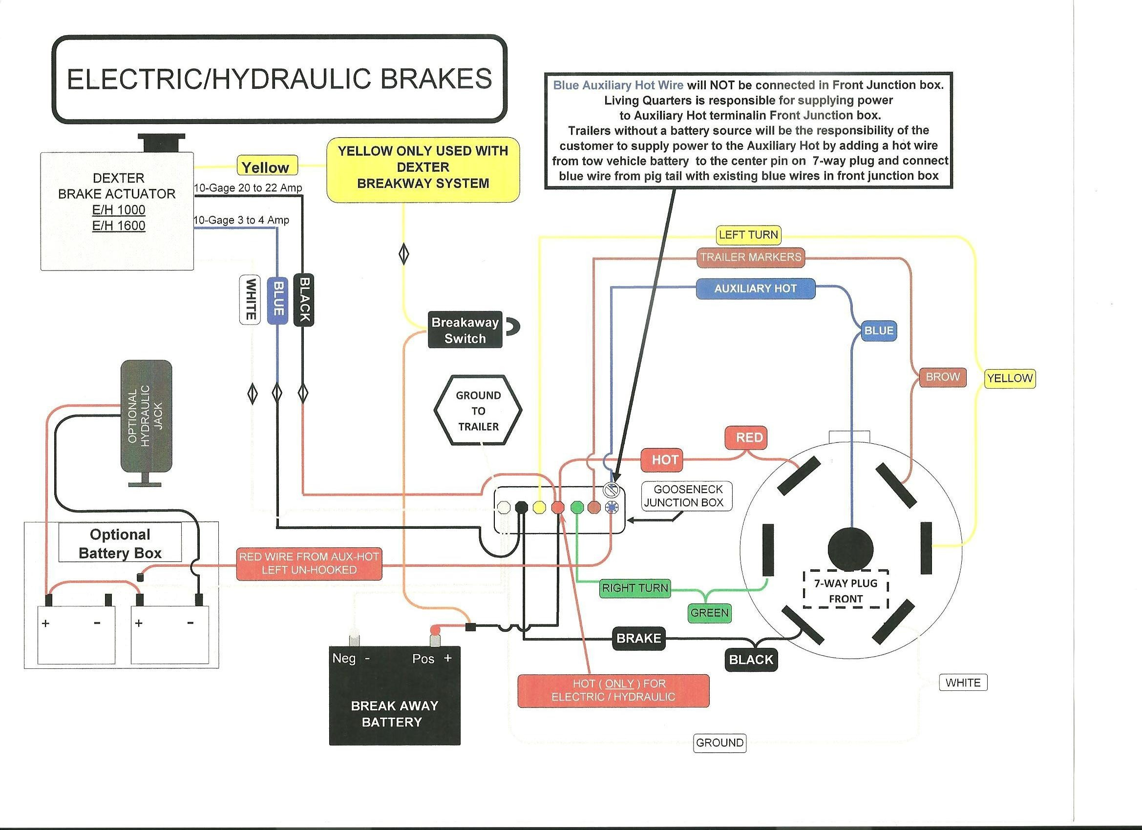 Trailer Wiring Diagram 7 Way Break Away
