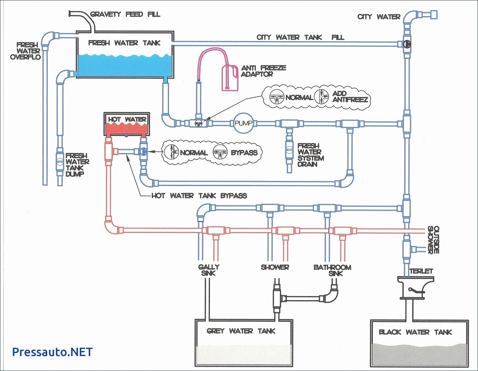 Trailer Connector Wiring Diagram 7 Way - Shahsramblings - Food Trailer Wiring Diagram