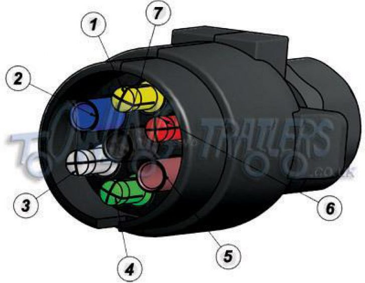 7 Pin Trailer Socket Wiring Diagram