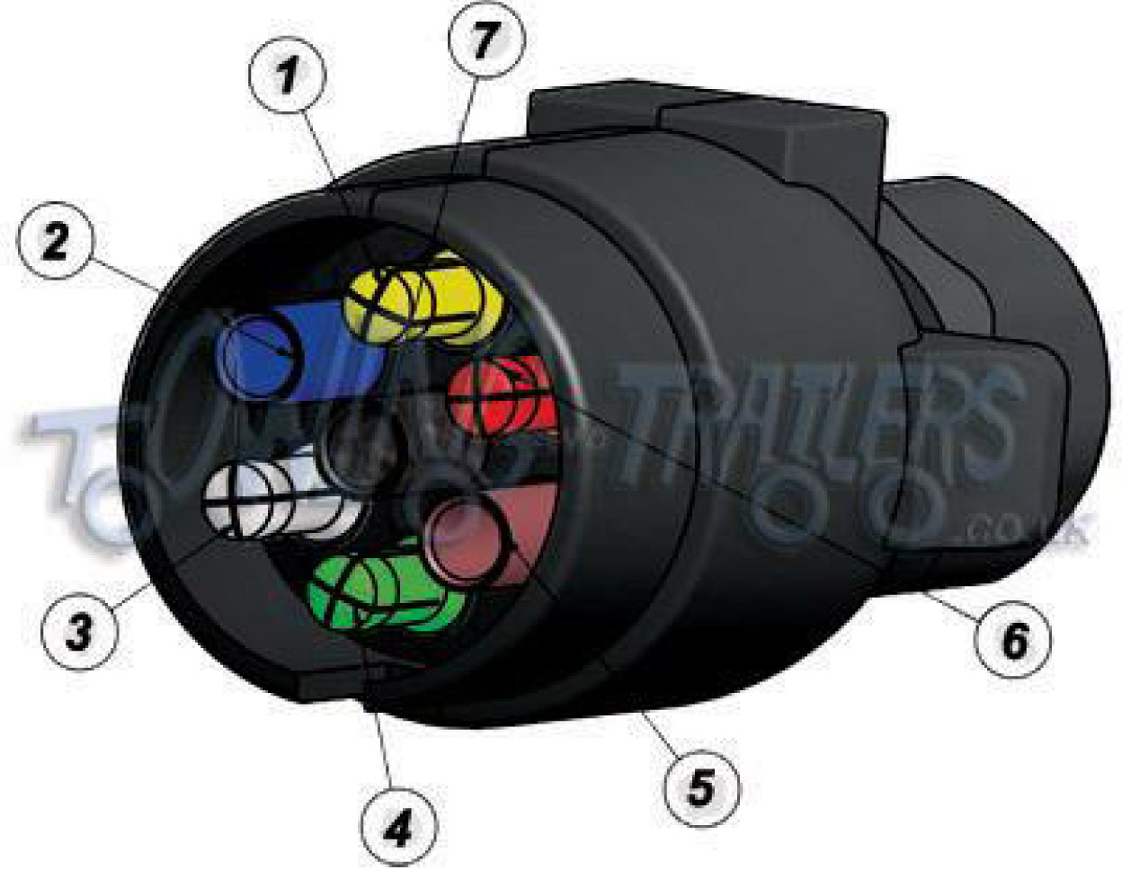 Trailer Electrics - Towing And Trailers Ltd - 7 Pin Trailer Socket Wiring Diagram