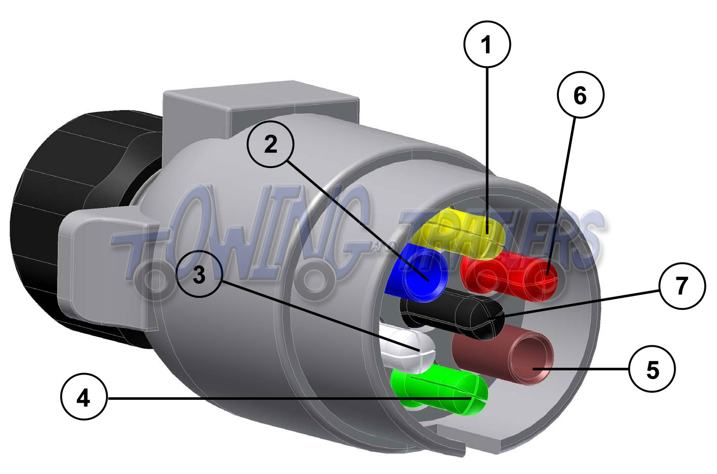 Trailer Electrics - Towing And Trailers Ltd - Trailer Hitch Plug Wiring Diagram