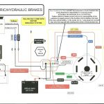 Trailer Harness With Brakes | Wiring Library   7 Post Trailer Wiring Diagram