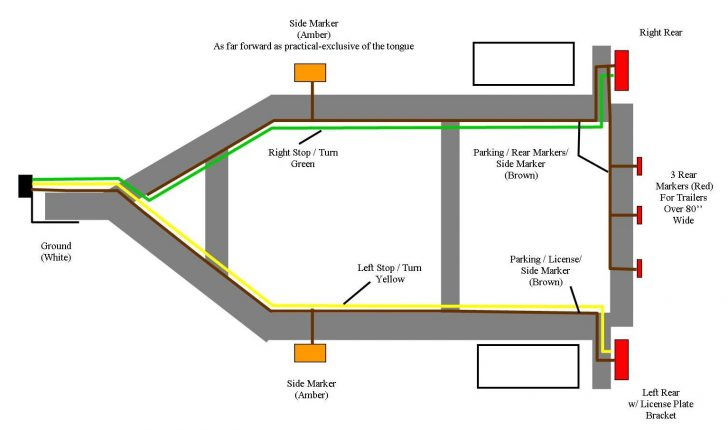 Trailer Light Kit Wiring Diagram