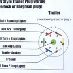 Trailer Light Wiring Diagram 7 Way Book Of Rv Trailer Plug Wiring   7 Way Rv Trailer Plug Wiring Diagram