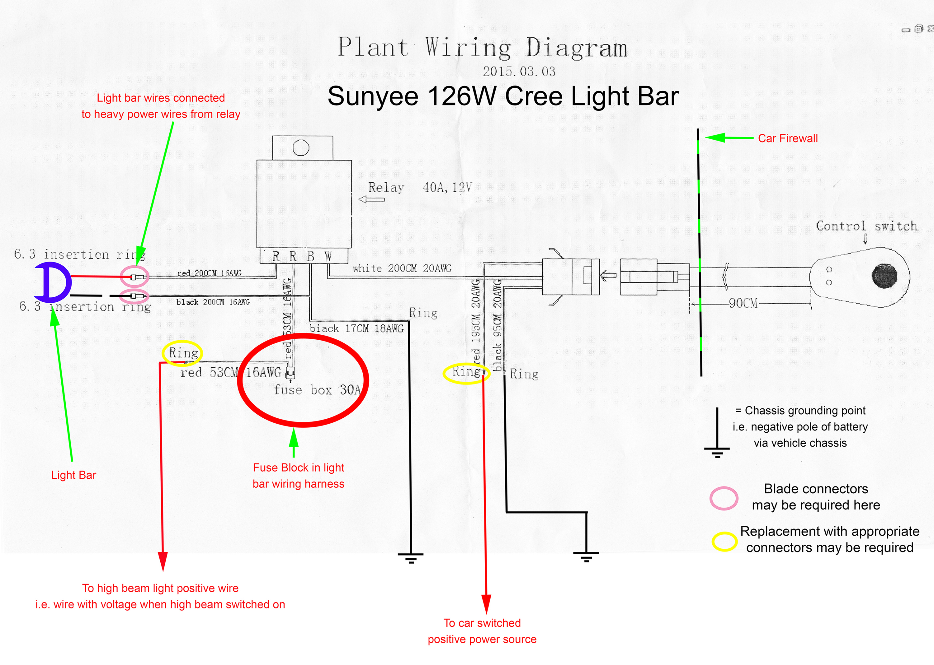 Trailer Light Wiring Diagram Australia | Wiring Diagram - Trailer Light Wiring Diagram Australia