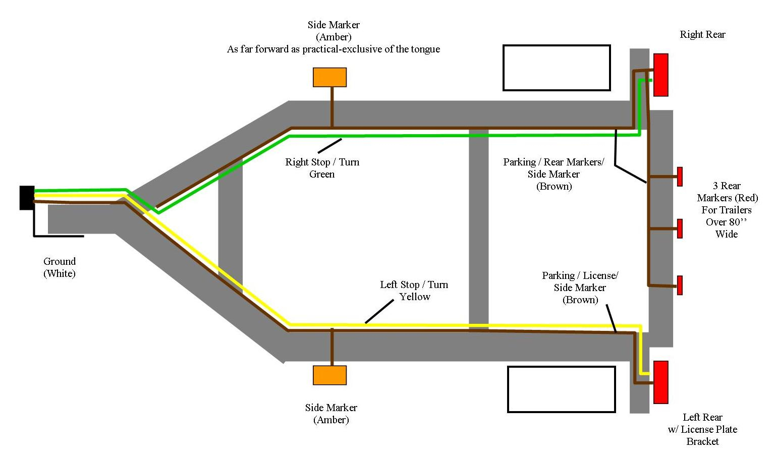 Trailer Light Wiring Diagram - Wiring Diagram For Car Trailer Lights