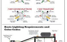 Trailer Plug Wiring 4 Pin Light Socket Adapter To 7 Wire Diagram - on 4 pole cable, 4 pole relay diagram, 4 pin connector diagram, 4 pole alternator, 4 pole transfer switch, 4 pole ignition switch, utility pole diagram, 4 pole generator, 4 pin trailer plug diagram, 4 pole motor, 4 pole lighting diagram, 4 pole plug,