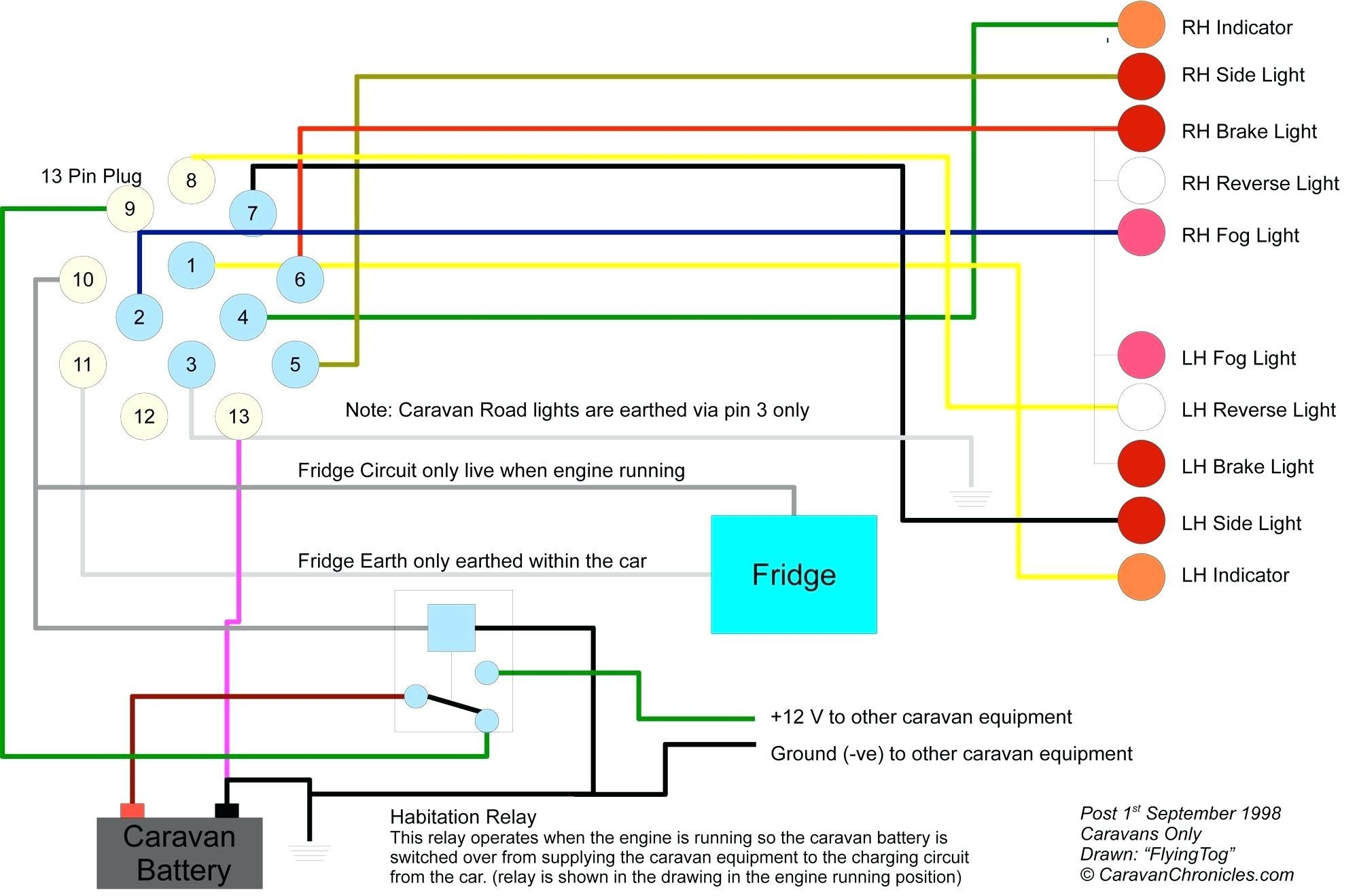 Trailer Plug Wiring Diagram 7 Way New 6 Wire Seven Pin Throughout - Trailer 13 Pin Wiring Diagram
