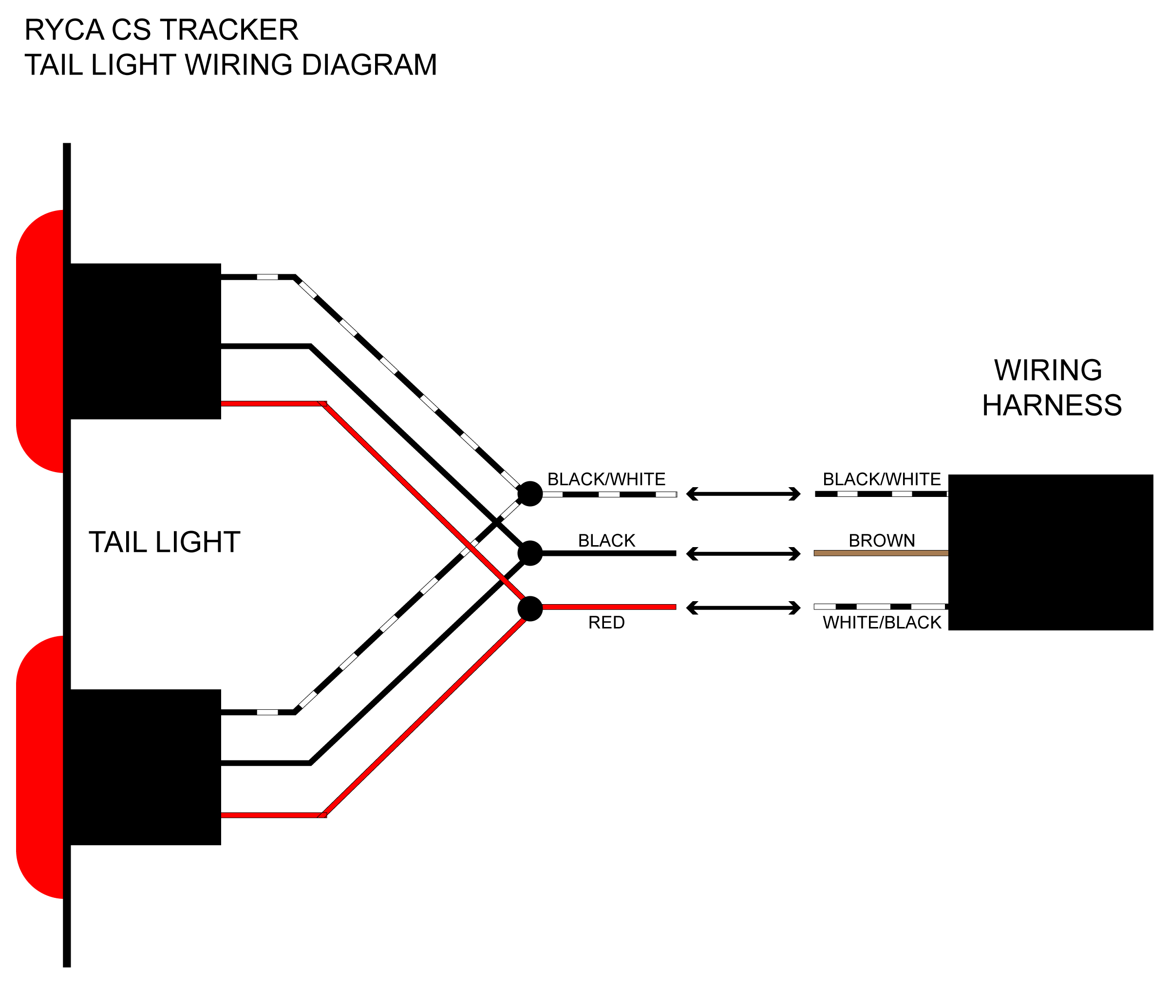 Trailer Tail Light Wiring - Data Wiring Diagram Today - Trailer Brake Light Wiring Diagram