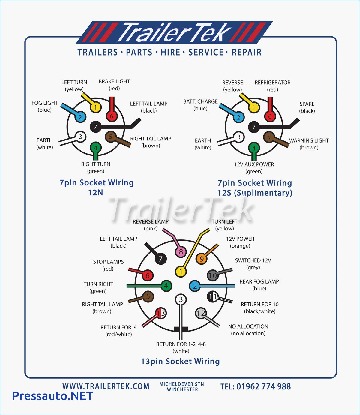 Trailer Wiring Color Chart Trailer Connector Wiring - Wiring - Wiring Diagram For A Trailer Socket