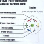 Trailer Wiring Diagram 4 Way Round   Detailed Wiring Diagram   4 Flat Wiring Diagram For Trailer