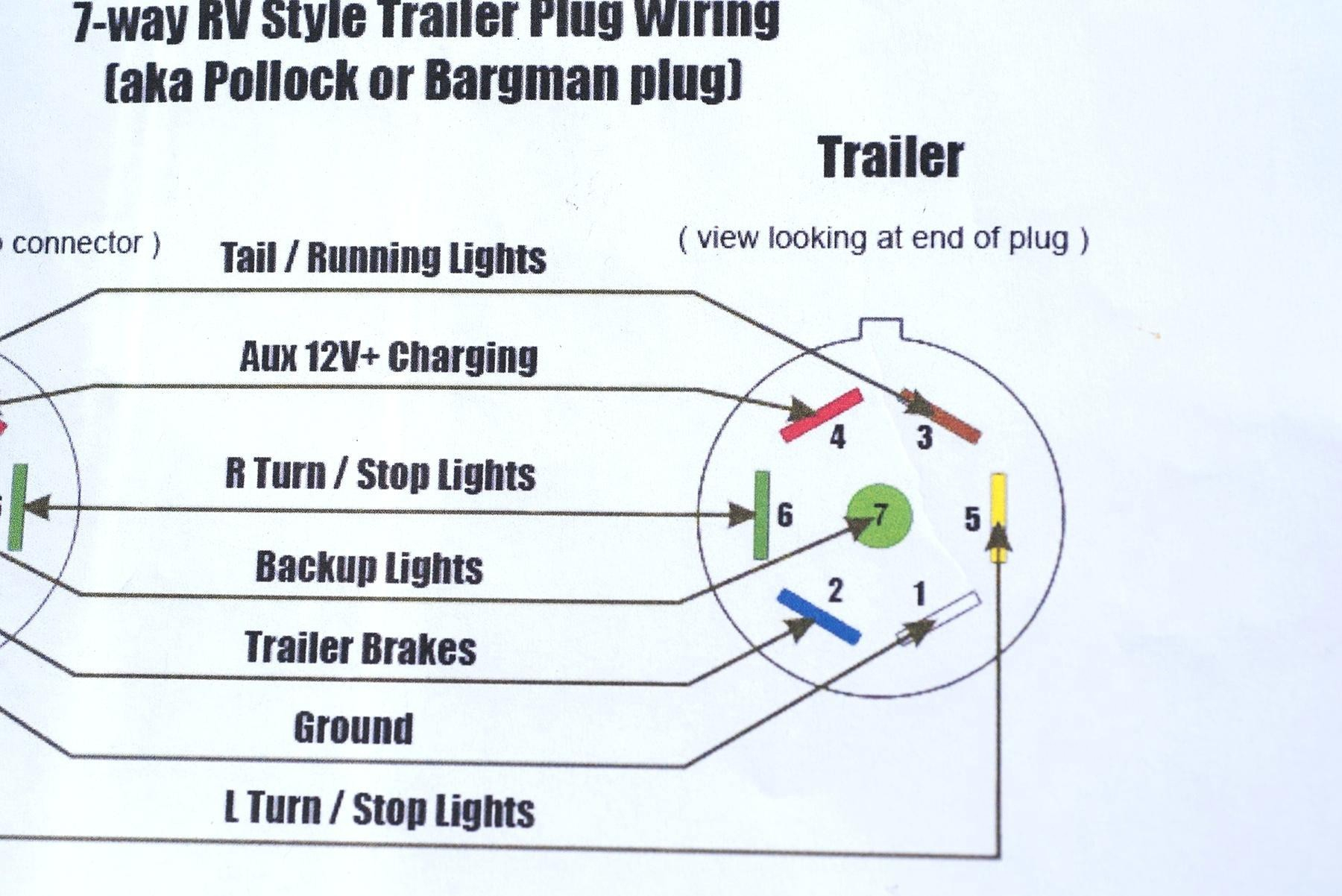 Trailer Wiring Diagram 4 Way Round - Detailed Wiring Diagram - 4 Flat Wiring Diagram For Trailer