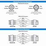 Trailer Wiring Diagram 5 Core South Africa | Wiring Diagram   4 Core Trailer Wire Diagram