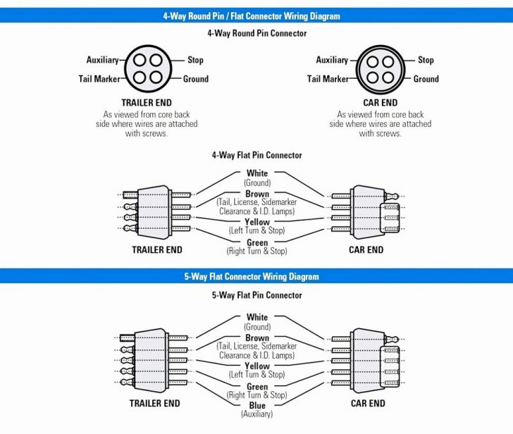 4 Core Trailer Wire Diagram