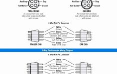 Trailer Wiring Diagram 5 Core South Africa | Wiring Diagram – Trailer Electrical Plug Wiring Diagram South Africa