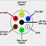 Trailer Wiring Diagram 5 Core South Africa | Wiring Diagram   Trailer Wiring Diagram 5 Core South Africa