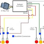Trailer Wiring Diagram 5 Pin Plug | Manual E Books   Flat 4 Trailer Wiring Diagram