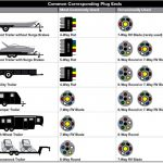 Trailer Wiring Diagram 7 Pin To 4 Pin | Wiring Diagram   Trailer Wiring Diagram 7 Pin Round