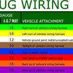 Trailer Wiring Diagram 7 Way — Daytonva150   4 Way Wiring Diagram Trailer