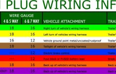 Trailer Wiring Diagram 7 Way — Daytonva150 – 4 Way Wiring Diagram Trailer