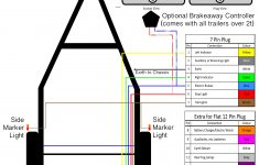 Trailer Wiring Diagram – Data Wiring Diagram Schematic – Wiring Diagram For Trailer Plug With Electric Brakes
