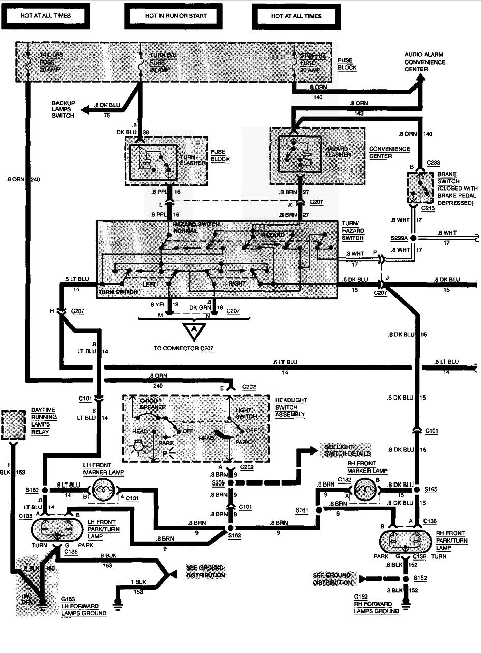 Trailer Wiring Diagram For 1994 Astro - Great Installation Of Wiring - Chevy Astro Trailer Wiring Diagram