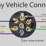 Trailer Wiring Diagram For 7 Way Plug | Wiring Library   7 Post Trailer Wiring Diagram