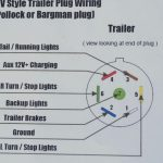 Trailer Wiring Diagram For South Africa | Wiring Library   Trailer Plug Wiring Diagram 7 Way South Africa