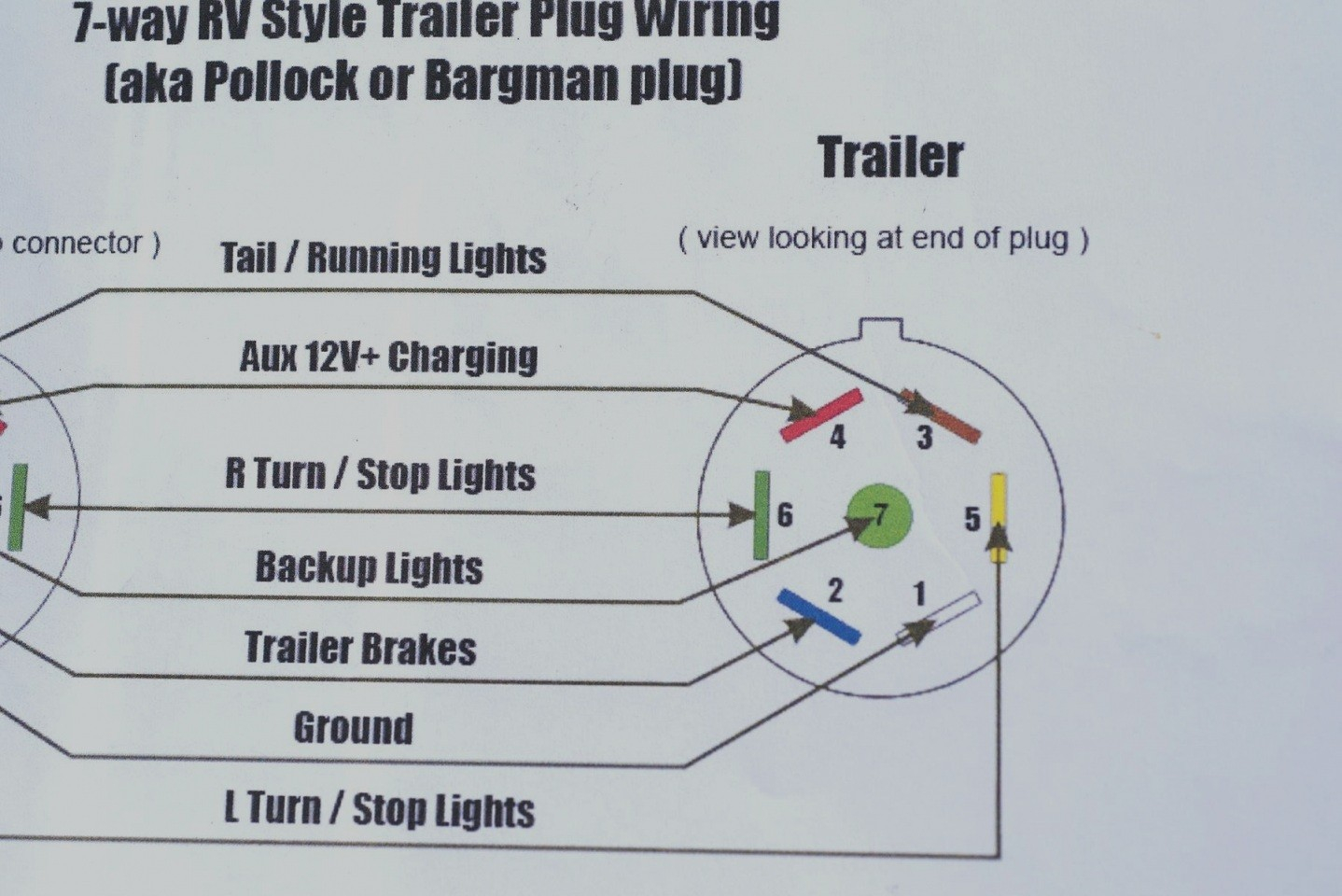 Trailer Wiring Diagram For South Africa | Wiring Library - Trailer Plug Wiring Diagram 7 Way South Africa