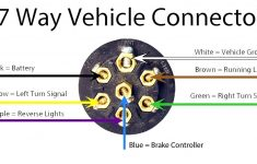 What Is The Wiring Diagram For A Trailer