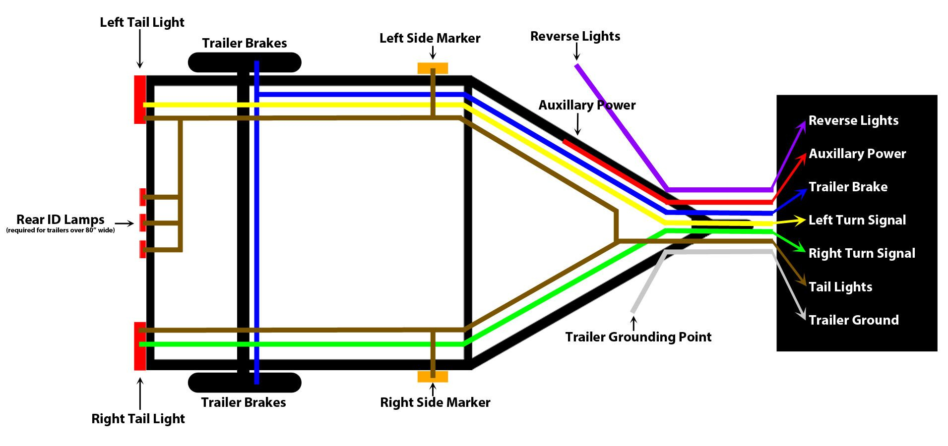 Trailer Wiring Diagram | Reference | Pinterest | Remorque, Remorque - Trailer Wiring Diagram Za