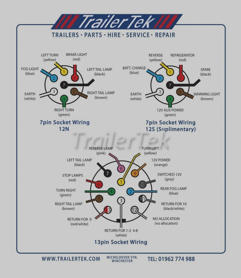 Trailer Wiring Diagram 5 Core Sabs