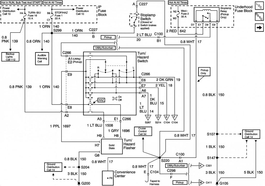 Incredible Wiring Diagram Likewise Vz Commodore As Well Online Wiring Diagram Wiring Cloud Cosmuggs Outletorg