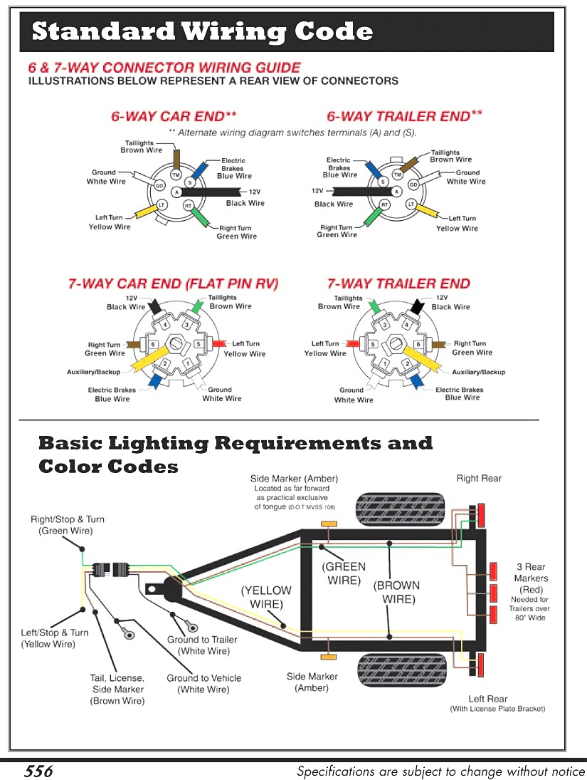 Trailer Wiring Diagrams 4 Way Plug End Flat With 7 Wire Diagram - Trailer Wiring Diagram 4 Way Plug