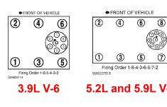 99 Dodge Ram Trailer Wiring Diagram