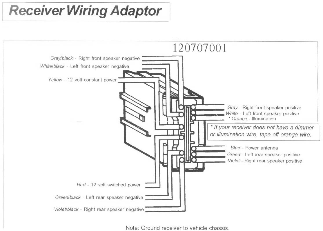 Mitsubishi Outlander Trailer Wiring Diagram