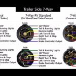 Trailer Wiring Hook Up Diagram   Youtube   Trailer Wire Hookup Diagram