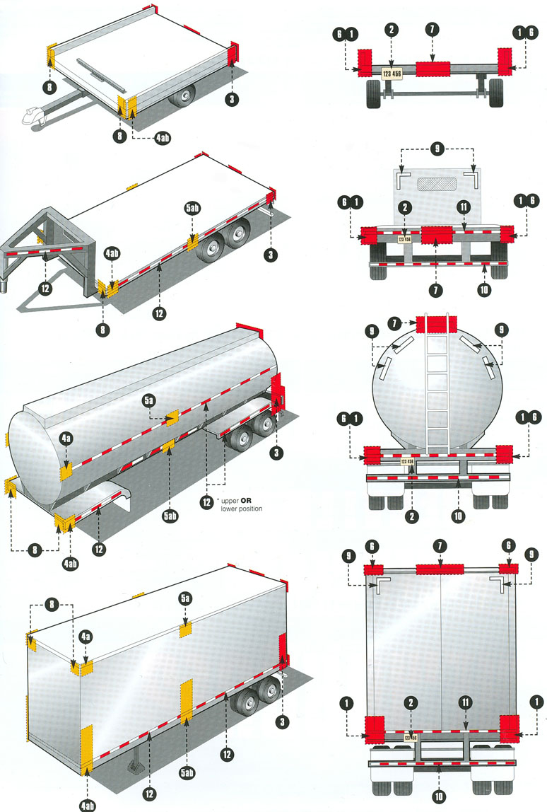 Trailers: Federal Lighting Equipment Location Requirements - Wiring Diagram Trailer Marker Lights