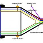 Trailers Over 80 Wire Diagram   Google Search | Tiny House Trailer   Trailer Wiring 4 Wire Diagram