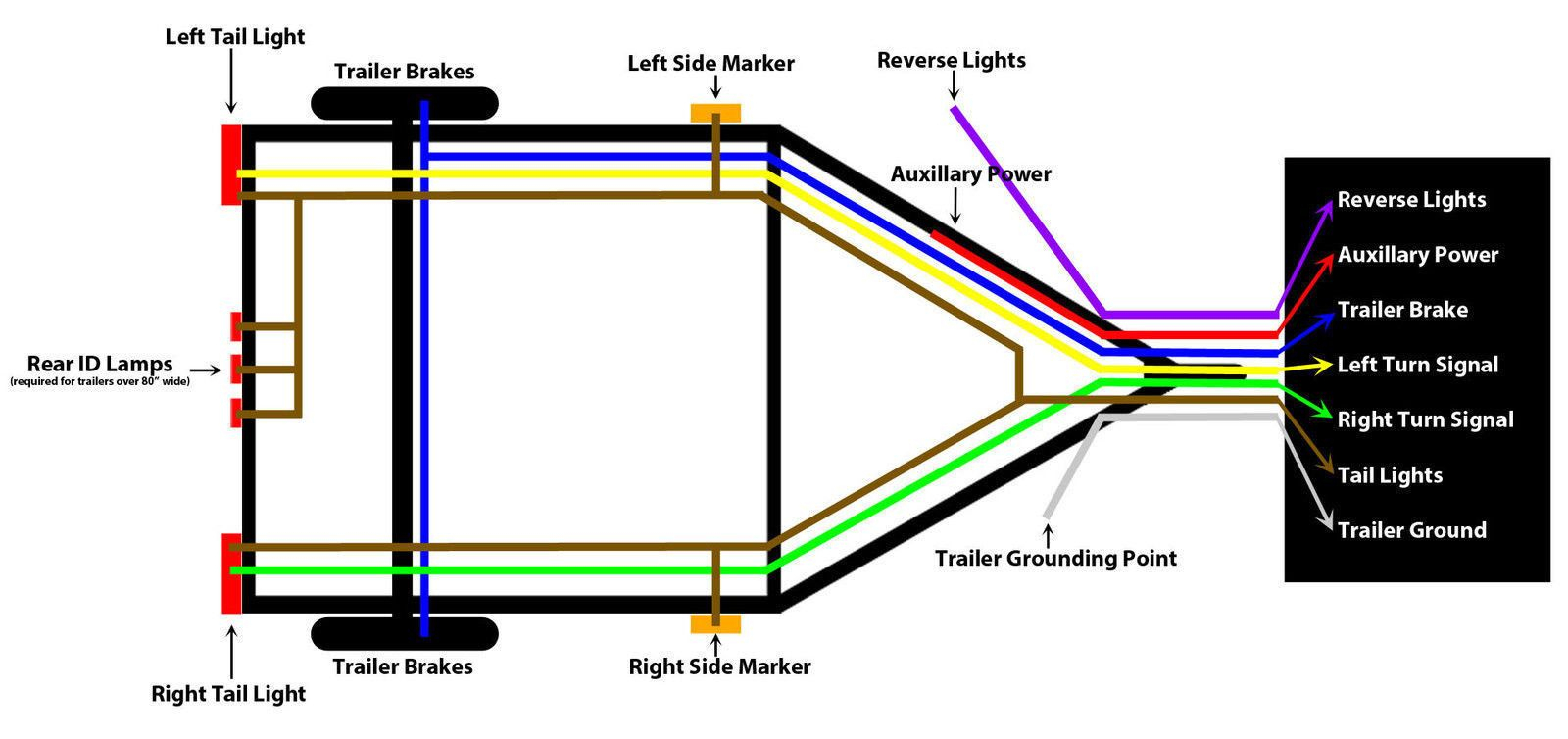 Trailers Over 80 Wire Diagram - Google Search | Tiny House Trailer - Trailer Wiring 4 Wire Diagram