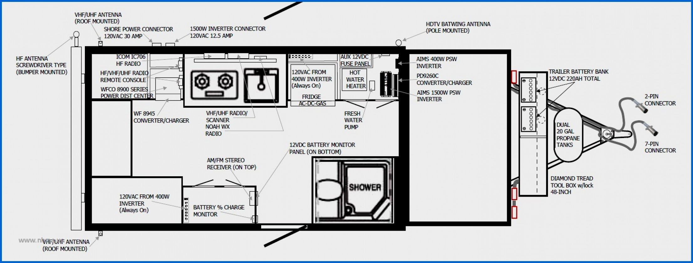 travel trailer converter wiring diagram