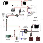 Travel Trailer Converter Wiring Diagram | Wiringdiagram   Wiring Camper Trailer Diagram