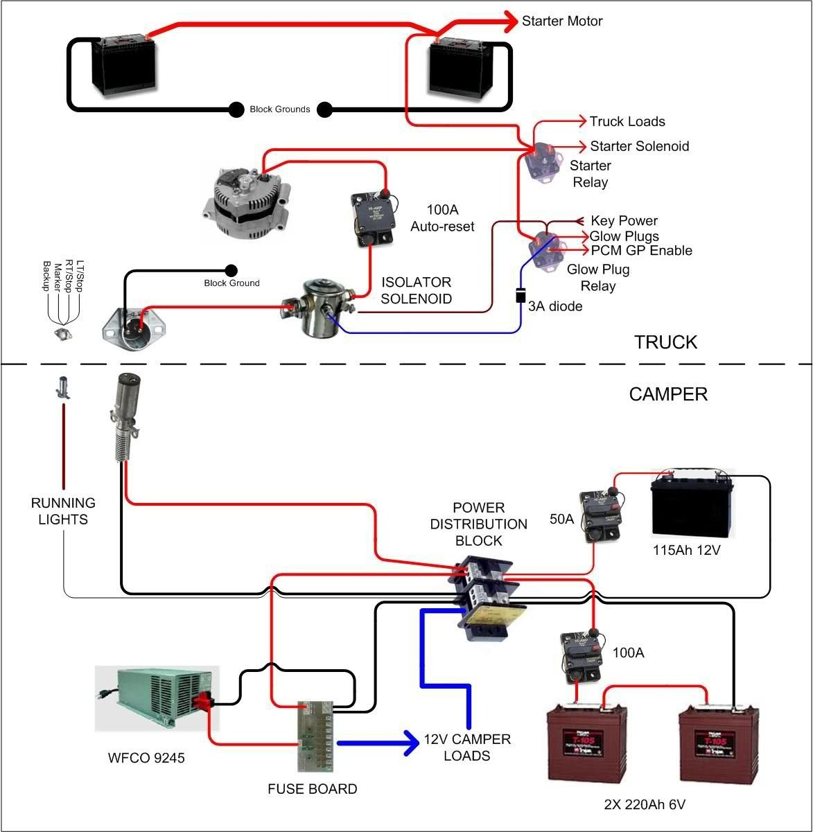 Travel Trailer Converter Wiring Diagram | Wiringdiagram - Wiring Camper Trailer Diagram