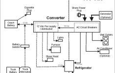 Travel Trailer Plug Wiring Diagram