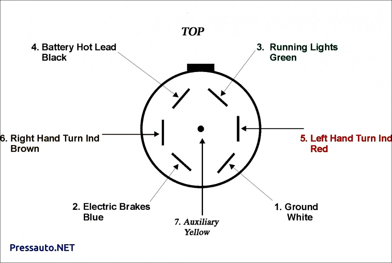 Trend Of 7 Way Round Trailer Wiring Diagram On Pin Light Six - 6 Round Trailer Wiring Diagram