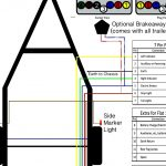 Trend Of Semi Trailer Wiring Diagram 7 Way 4 Plug Truck Simple Post - Trailer Wiring Diagram Australia 7 Pin Flat