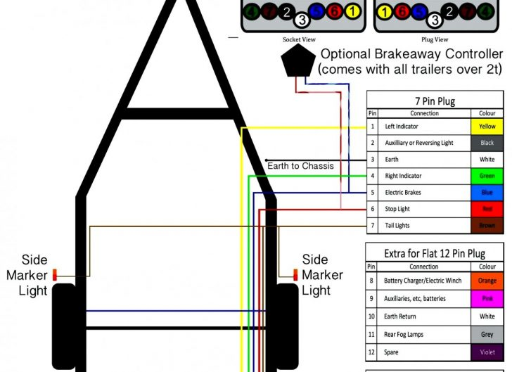 Trailer Wiring Diagram Australia 7 Pin Flat
